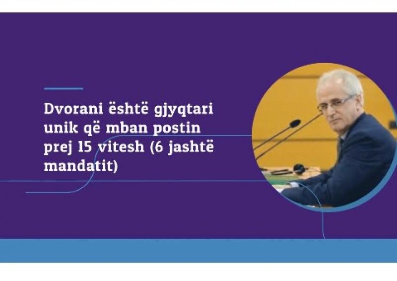 'Mëkëmbësi i Ramës për reformën'/ Berisha publikon videon: Njihuni me krimet e Ardian Dvoranit