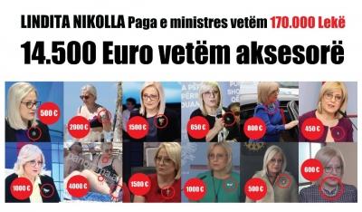 Shfrenimi i Ministres