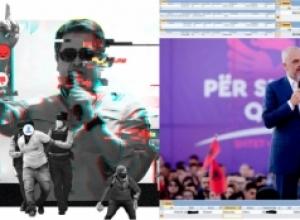 """PS nuk ndalet me përgjimet/ """"The Guardian zbulon skandalin e manipulimit të të dhënave në Facebook"""